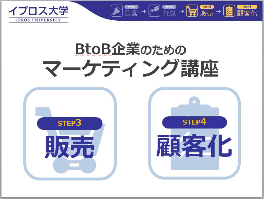 マーケティング講座2【3.販売 4.顧客化】