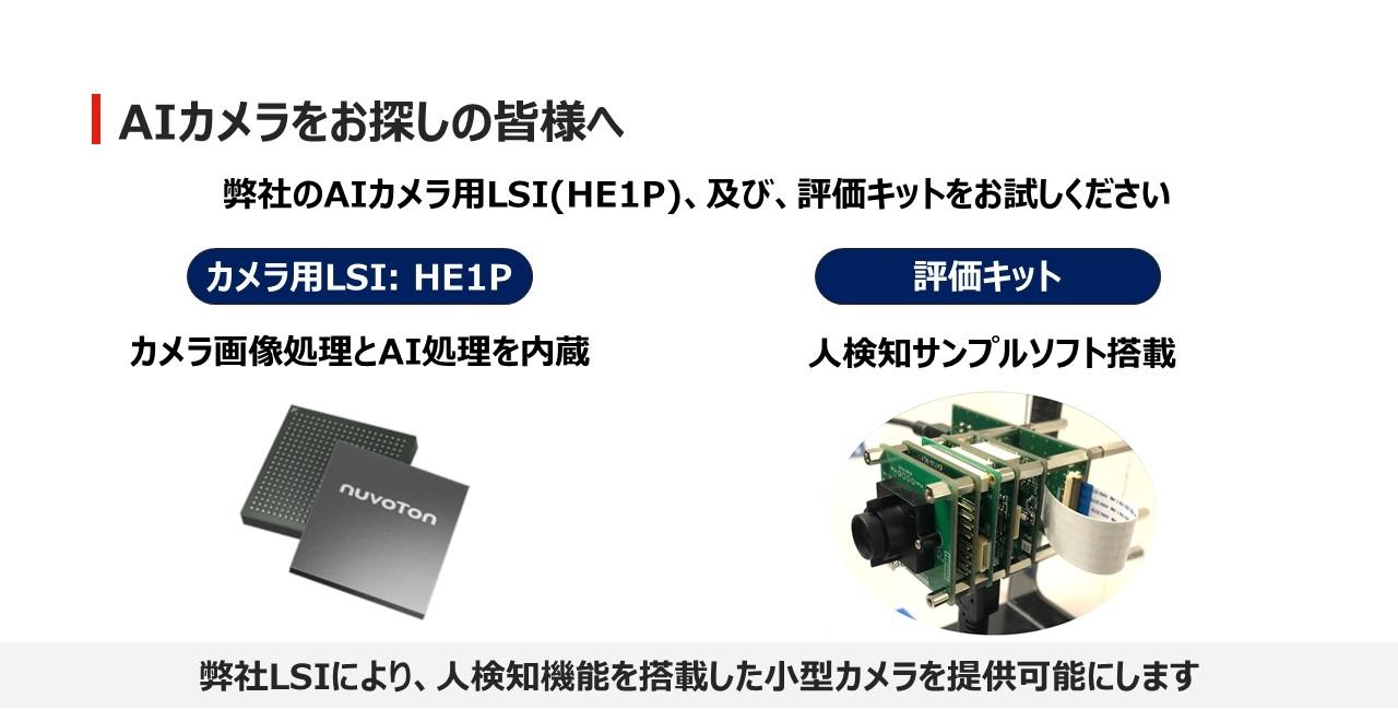 AIカメラLSI(HE1P)による人センシングソリューション